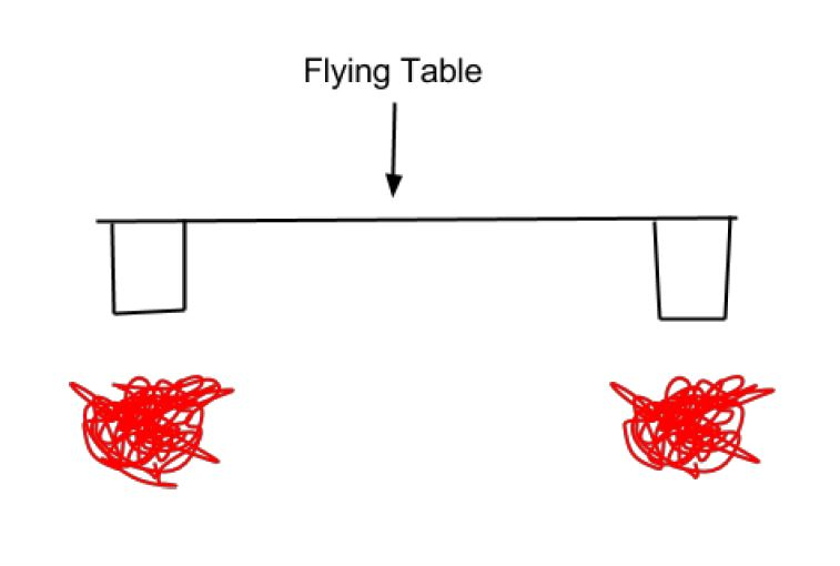flying table illustration